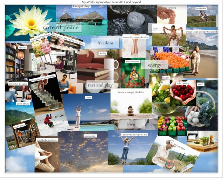 visions and dreams... Have you heard of a vision board? A board of dreams, motivation, a vision of what you want for the future.