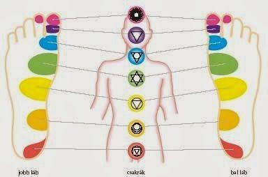 Minden betegség a lelki egyensúlyvesztésből fakad, ezért ajánljuk a csakramasszázst kiegészítő kezelésként, minden egyes kezelésünk mellé.  http://harmonia-wellness.hu/csakramasszazs-2/
