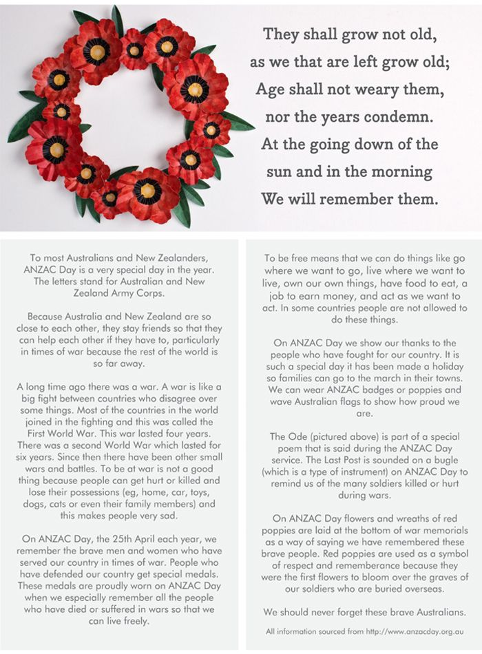 ANZAC Day Story
