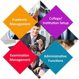 University Management system (UMS) is a software application for education establishments to manage student data. Student Information Systems (often abbreviated as SIS systems) provide capabilities for entering student test and other assessment scores, build student schedules, track student attendance, and manage many other student-related data needs in a school. #ricohdocs #ums #dms