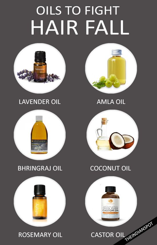 BEST OILS TO FIGHT HAIR FALL