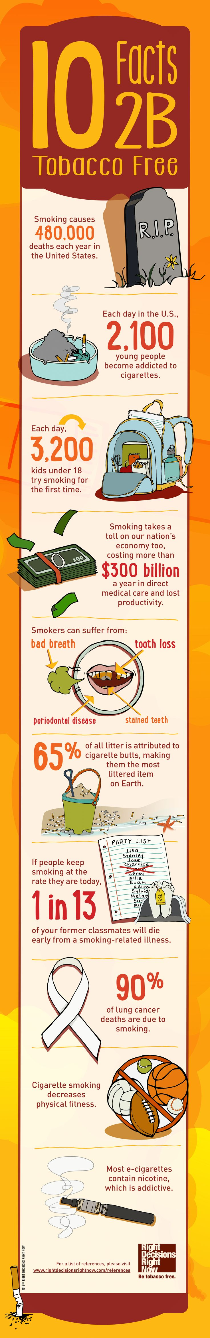 Anti-Tobacco infographic - a poster print version is available for free from @RDRNprogram for teachers & parents to help promote tobacco free no smoking resources including posters, videos, Smart Board activities, and MORE! ad