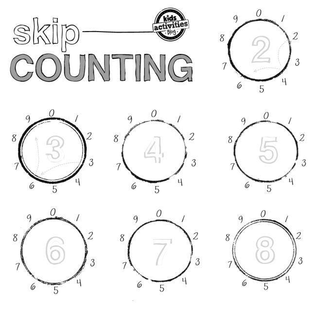Skip Counting Worksheet And Activity For Kids