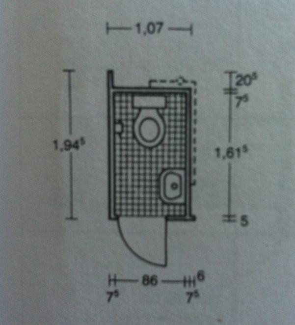 Minimalne Wymiary Toalety Dla Gości Musia Muszla