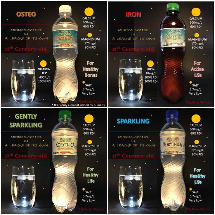 2 healing and 2 healthy choice of Korytnica mineral water