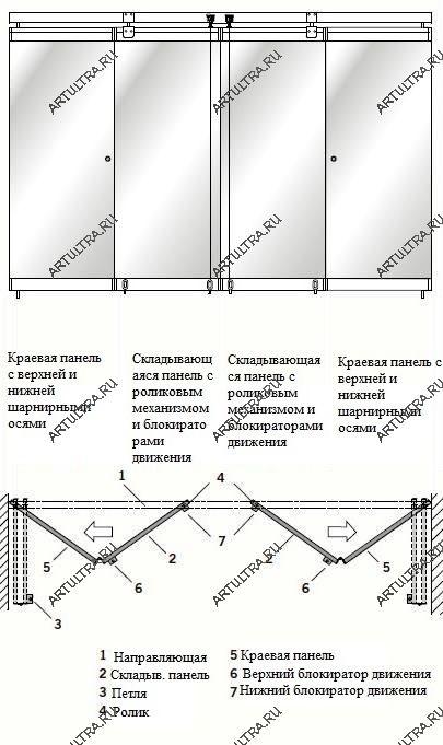 Складная конструкция раздвижной перегородки из стекла наиболее удобна для малогабаритных офисов
