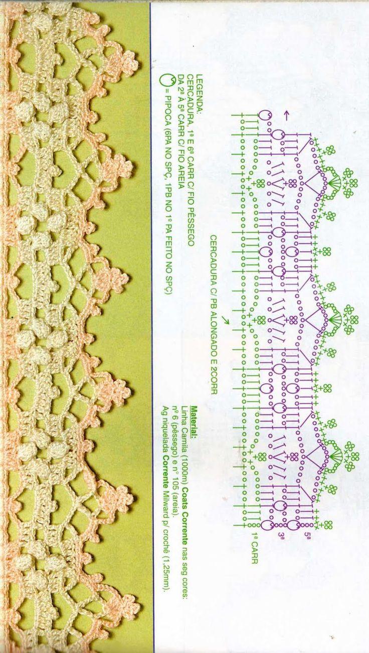 Crochet Border Edgings diagram