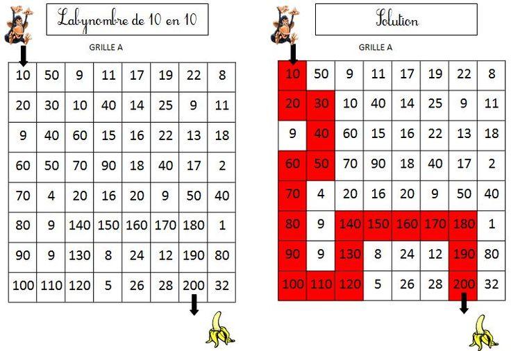 LABYNOMBRES de 10 en 10 | BLOG de Monsieur Mathieu GS CP CE1 CE2