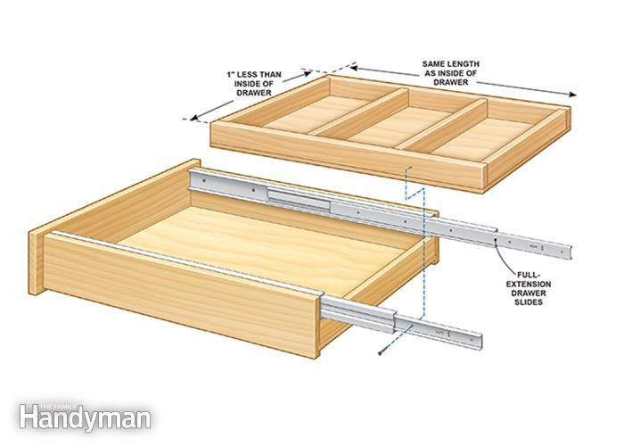 Spice Drawer. Two-Tier Drawer Spice Rack: http://www.familyhandyman.com/kitchen/storage/two-tier-drawer-spice-rack/view-all