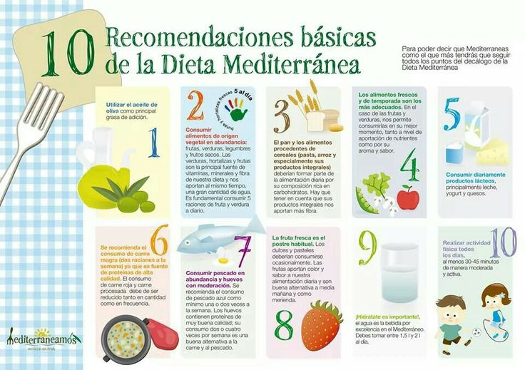 La Dieta Mediterránea. | Comida y bebida | Pinterest