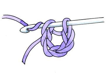 Hækleskole 48: Hækle rundt i ring - Tips - Håndarbejde og strikkeopskrifter - Familie Journal