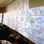 Brainstorming: Are we Moderating it Right?