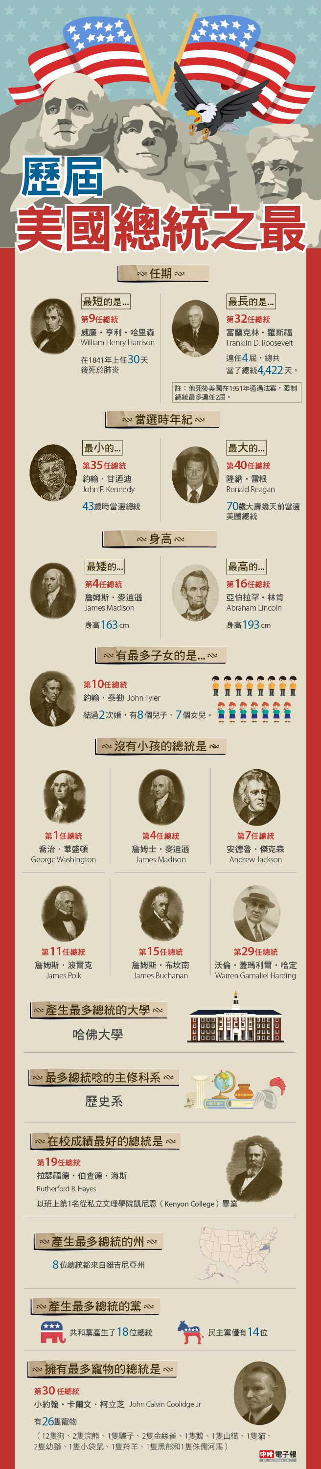 199 best graphic images on pinterest info graphics infographic 199 best graphic images on pinterest info graphics infographic and infographics publicscrutiny Image collections