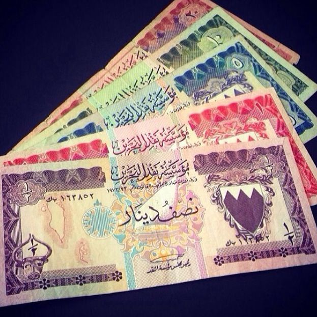 Bahrain forex rates