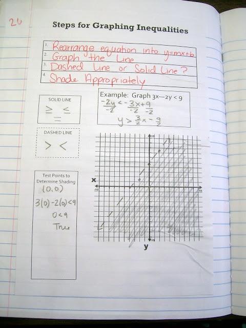 Math 221 inequalities