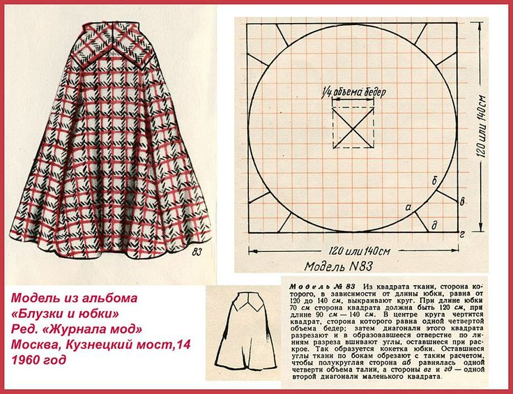 German circle skirt diagram with inset waist.