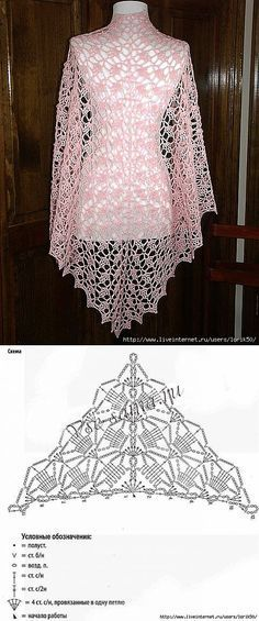 Saving this for the picture of the shawl....could I do something similar???