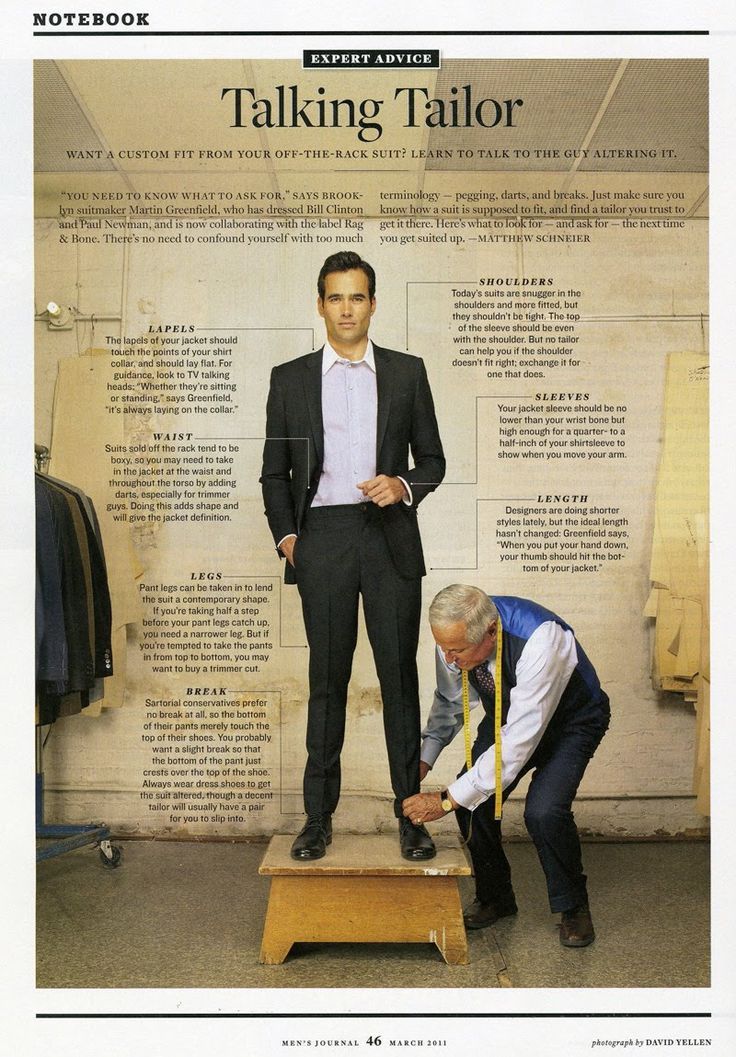theguildofgentlemen:    talking tailor talk - that old saying… if you want to talk the talk so you can walk the walk… learn these basic principles
