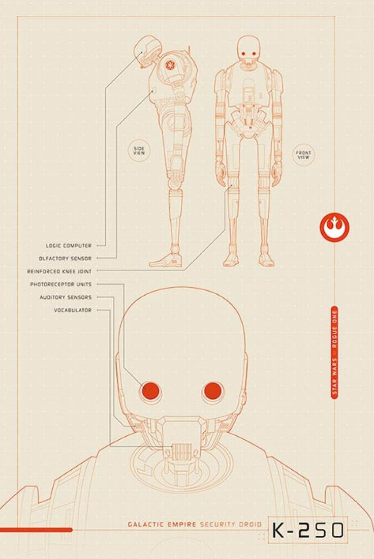 NEW Rogue One Official Posters HD - A Star Wars Story _ K-2SO HD Hi Res