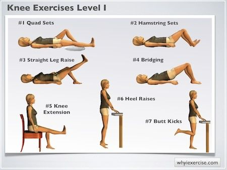 Knee strengthening exercises exercise, level #1. I am close to level #2. Meniscus Tear & hyper extension of the hamstring have quite the repair time.