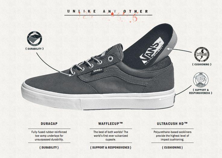 Vans Gilbert Crockett Pro -Black/White/red | DEADSTOCK - New Zealand Streetwear Online