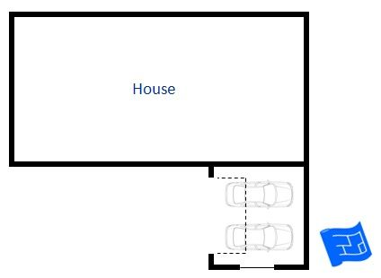 This garage floor plan is perpendicular to the house.  I think it creates a sheltered feeling. Click through to read more on garage design and home design.