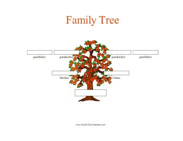 this three generation printable family tree features a tree with