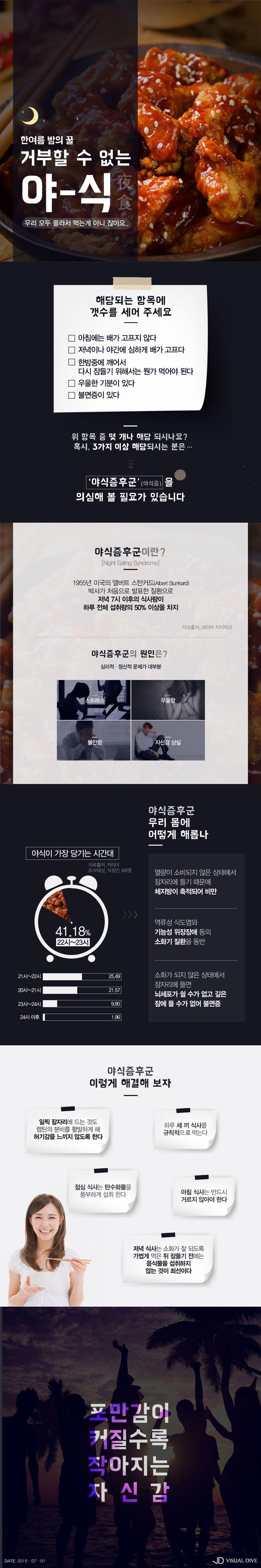 한여름 밤의 꿀 '야식의 유혹' [인포그래픽] #Food / #Infographic ⓒ 비주얼다이브 무단 복사·전재·재배포 금지