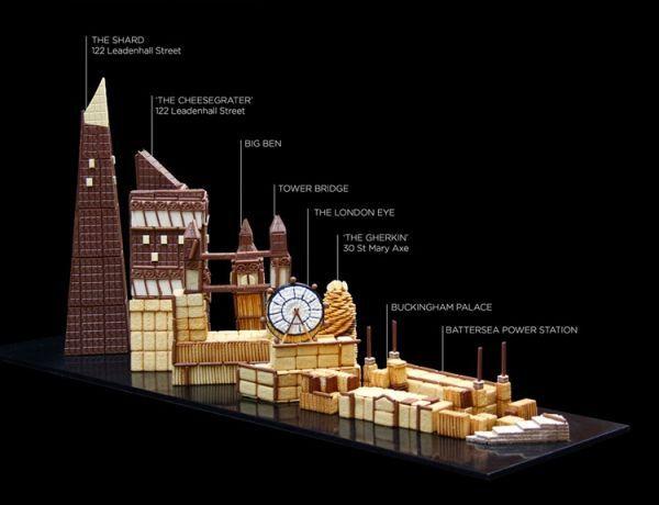 The skyline van Londen gemaakt van koekjes