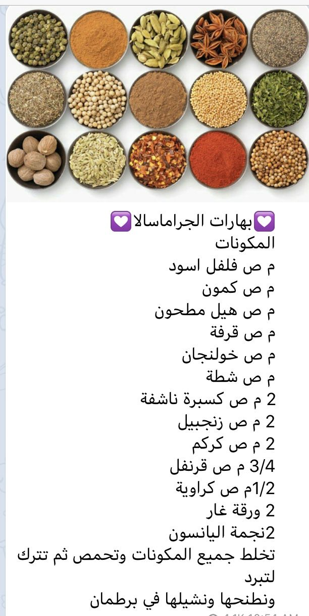 Pin By Istifada استفادة On اشهى الاكلات Food Animals Dog Food Recipes Food