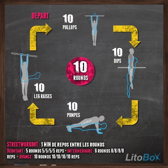 Entraînement du 09/01/2014 type street workout, 10 rounds de : 10 tractions, 10 dips, 10 pompes, 10 lever de jambes