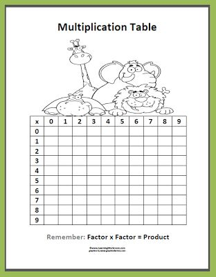 Classroom Freebies: Multiplication Table Freebie