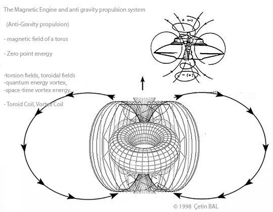 zero point energy space propulsion