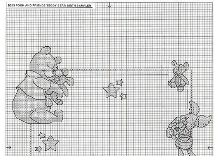 Just Cross Stitch Patterns | Learn craft is facilisimo.com  pooh birth chart 4