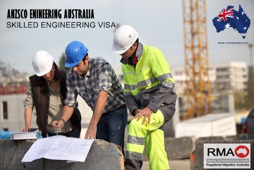 Are you an Engineer? Would you like to live and work in Australia? Most occupations in the ANZSCO engineering category have a level of skill commensurate with a bachelor degree or higher qualification or at least five years of relevant experience which may be substituted for a formal qualification. Contact us today to find out more.