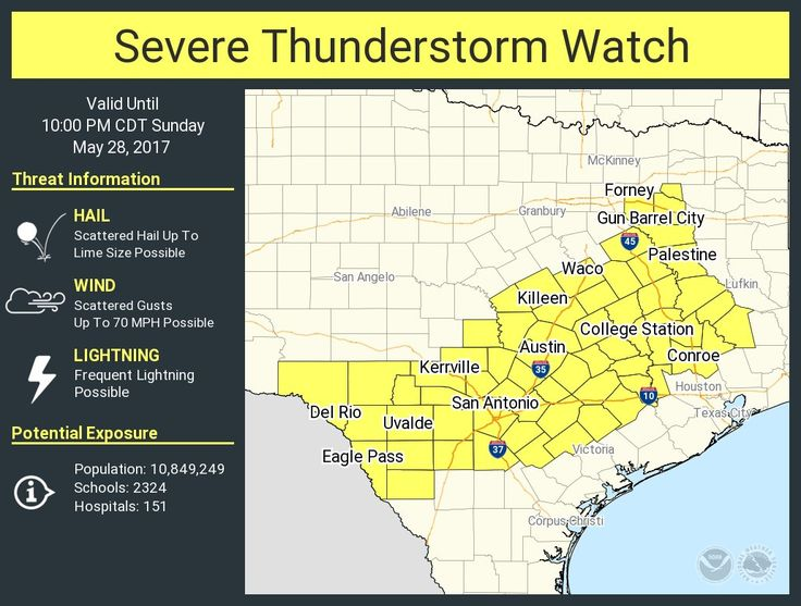 We now have a severe thunderstorm watch through 10 PM for  portions of central Texas, Southwest Texas, East into the Brazos Valley. Stronger storms this afternoon may produce hail slightly larger than the size of a golf ball, localized damaging wind gusts up to 70 mph, and of course dangerous cloud to ground lightning is expected with any thunderstorm today.