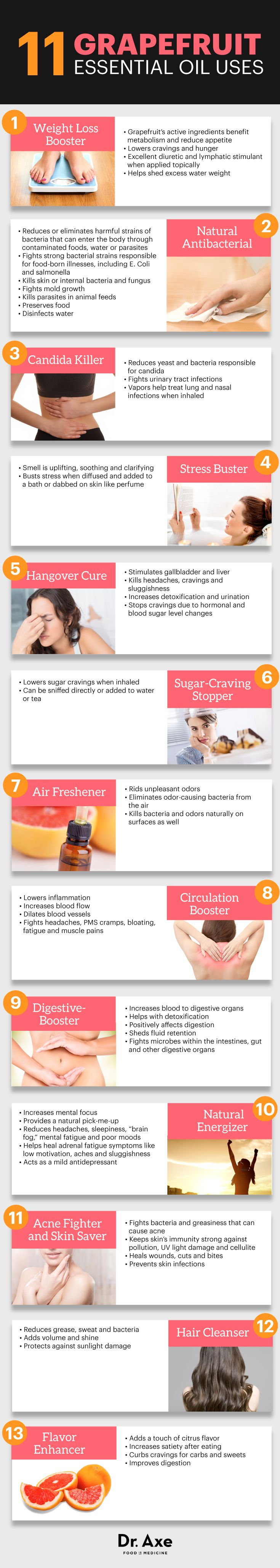 11 Grapefruit essential oil uses - Dr. Axe ~ Interested in PURE™ Essential Oils?  Let's Connect!  Email me at livegreenwithginny@gmail.com  #PURE™ #EssentialOils #Melaleuca