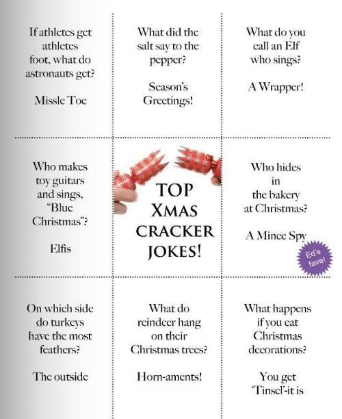 cool top Christmas cracker jokes Christmas dinner fun