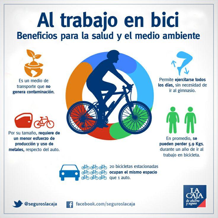 23 best ambiplas images on pinterest sustainability environment and upcycling - Beneficios de la bici eliptica ...