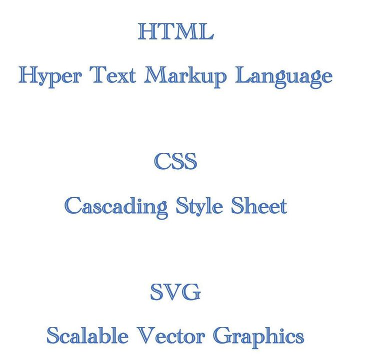 ABBR..!! #html #css #ui #coding #bootstrap #angularjs #frontend  #javascript #jquery #learning #webdevelopment #sql #data #styles #webdesign #java #dotnet #php #jsp #graphics #gui #interface #less #sass #react #yui