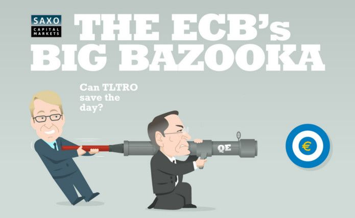The ECB's big bazookas to combat stagnating European growth.