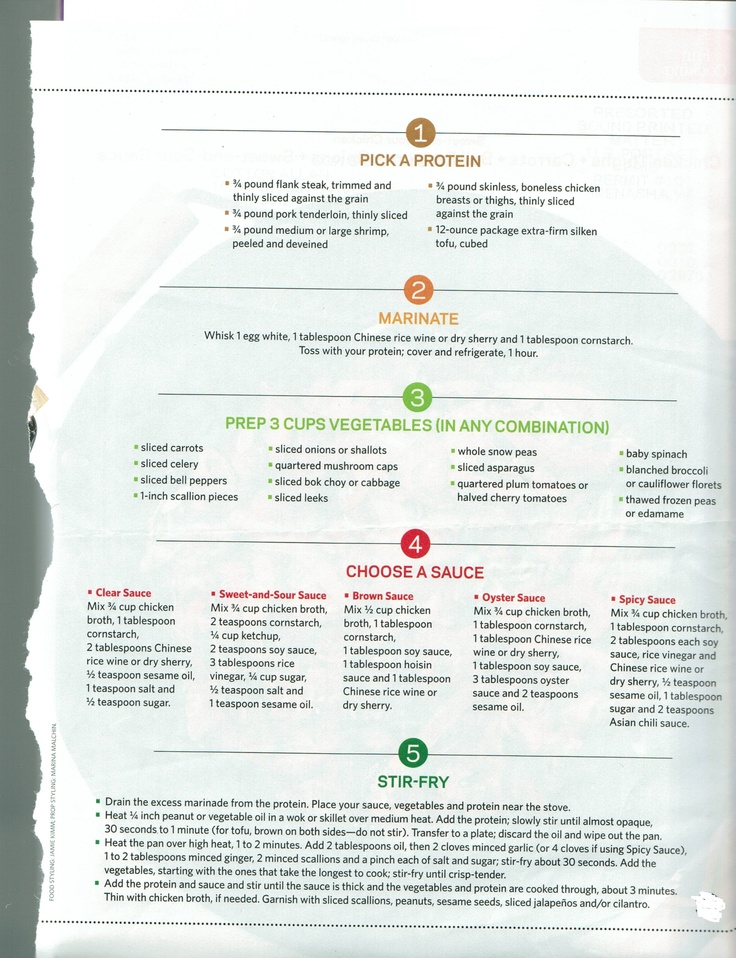 Nice cheat sheet to stir fry anything! From Food Network Magazine!