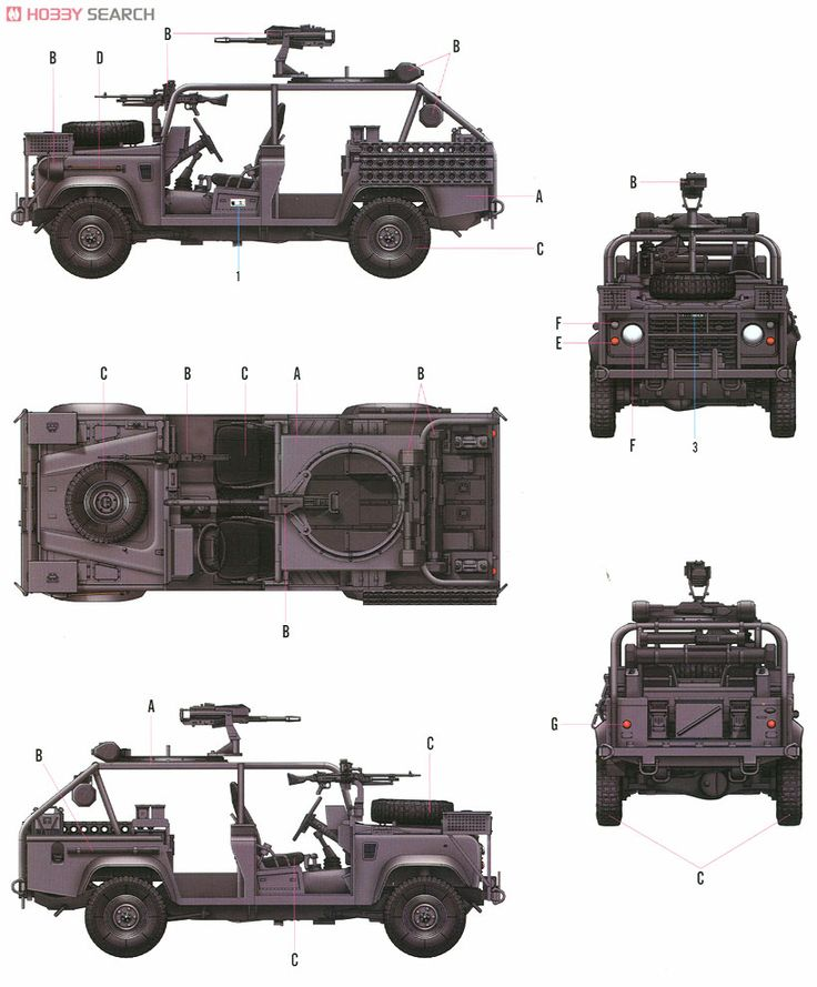British. Special Air Service LAND ROVER | Military ...