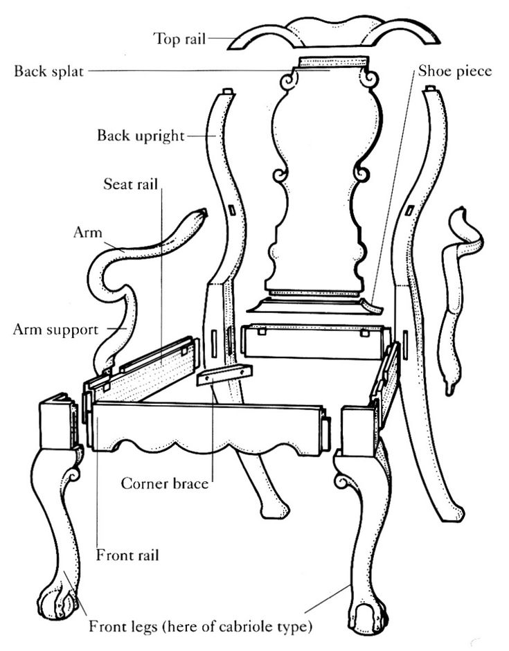 Diagram of an 18th century English chair.