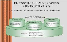 el control como subsistema de administracion - Buscar con Google