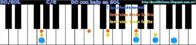 Piano: Acordes Mayores con bajo en quinta (inversiones de bajos) Clases simples de Guitarra y Piano