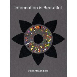 Information is Beautiful: The Information Atlas