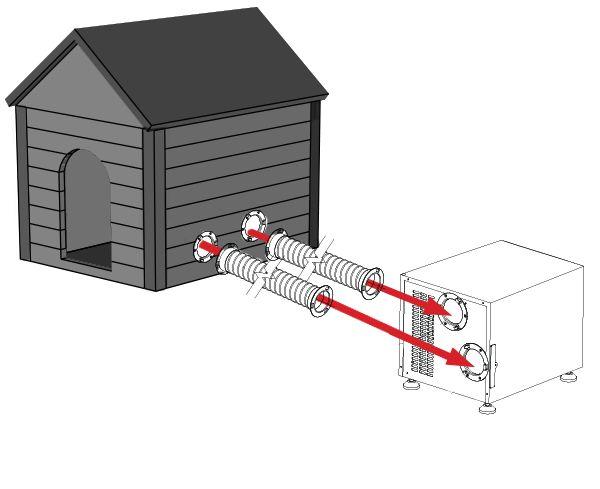 Dog house heater cooler hook up diagram