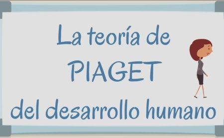 La Teoría de Piaget del Desarrollo Humano