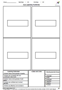 """ECEC Quality Designed brings you the """"Our Learning Summary"""" Template. This template provides you with a mechanism to record your curriculum decisions and documentation in an easy to read format.   This simple, single page document can form the basis of a visual display, linking your curriculum decisions with individual areas.  The template works well with photos, back up by written summary of learning."""
